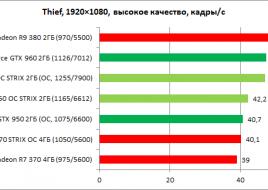 ASUS_GTX_950_STRIX_OC_diags11