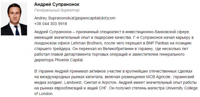 Андрей Супранонок