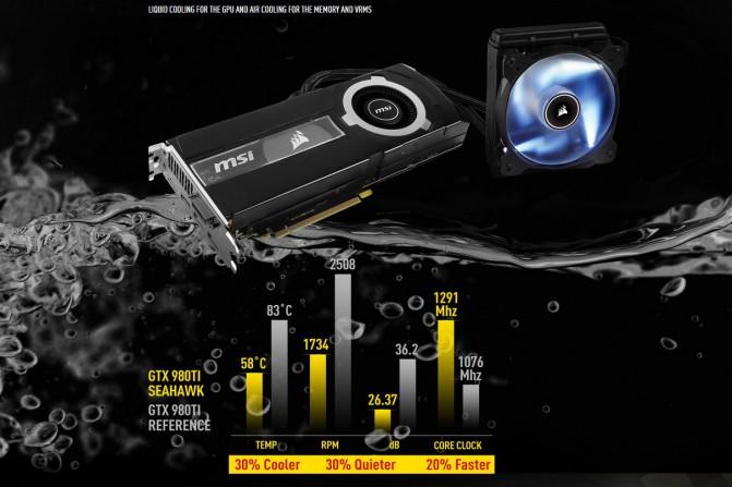 MSI_GTX_980_Ti_SEA_Hawk_cooling