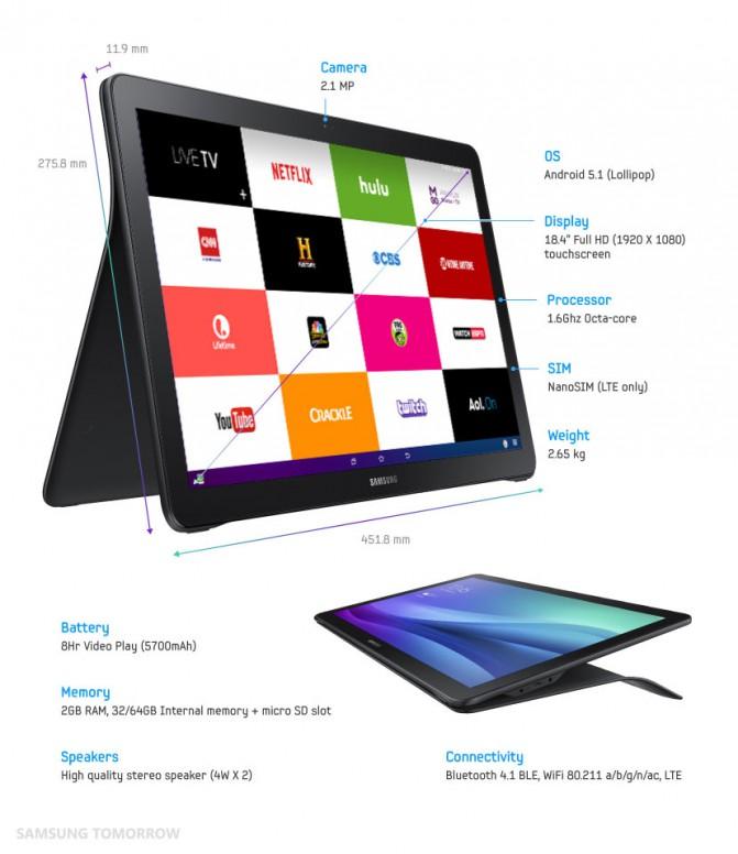 Samsung официально представила крупный мультимедийный планшет Galaxy View
