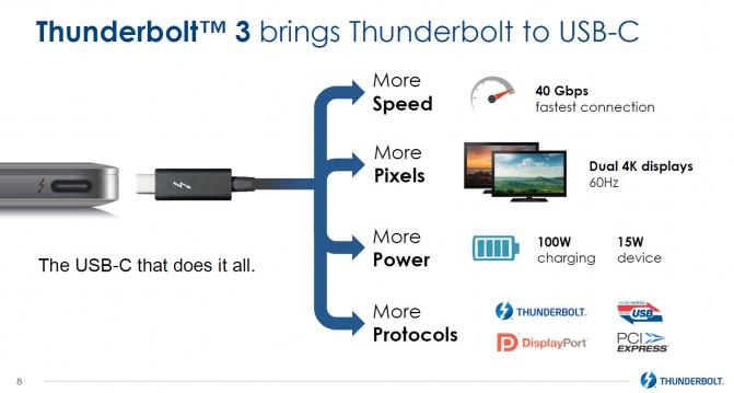 Gigabyte_Thunderbolt3_futures2