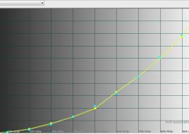 2015-11-05 17-01-19 HCFR Colorimeter - [Color Measures1]
