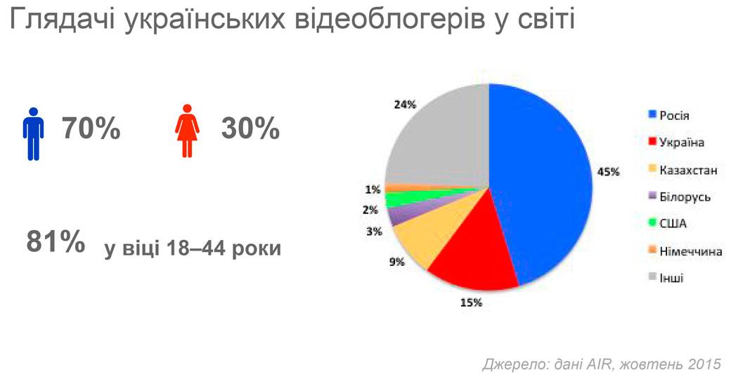 Украинское реальное порно в ютубе в украине фото 523-482