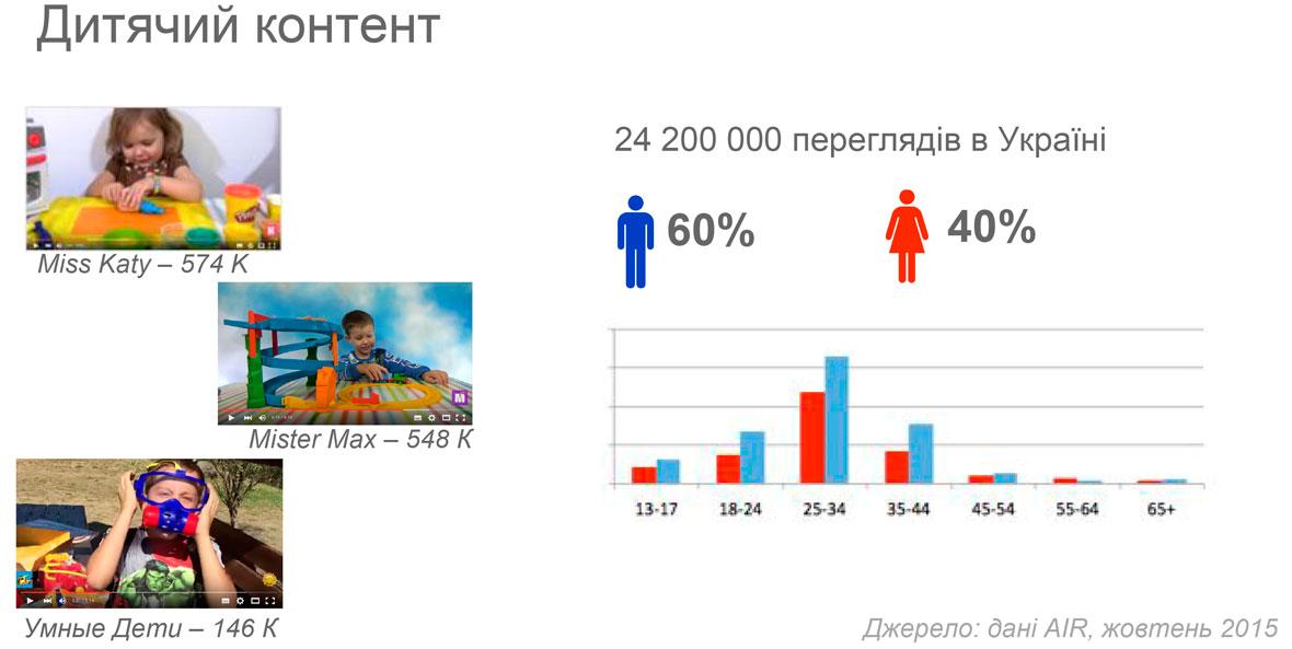 Украинское реальное порно в ютубе в украине фото 523-400