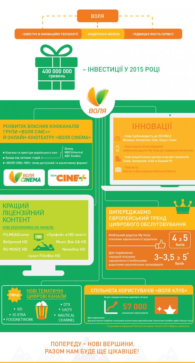 VOLIA-infografics_1