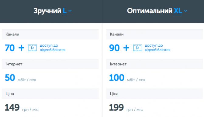 Приложение киевстар веб домашний