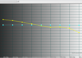 2015-12-25 16-38-53 HCFR Colorimeter - [Color Measures5]