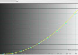 2015-12-25 16-39-01 HCFR Colorimeter - [Color Measures5]