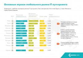IT-market_1_1