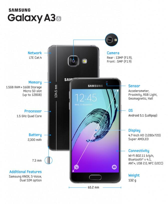 Galaxy-A3-Spec
