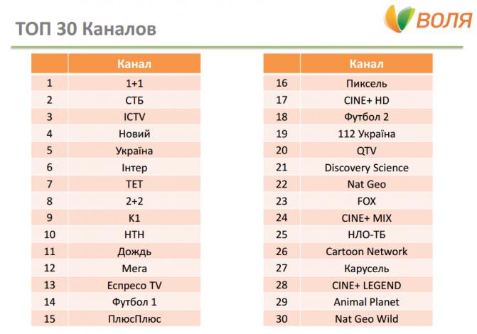 Volia TV (1)