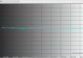 2015-12-25 15-36-37 HCFR Colorimeter - [Color Measures2]