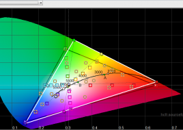 2016-01-12 19-19-15 HCFR Colorimeter - [Color Measures1]