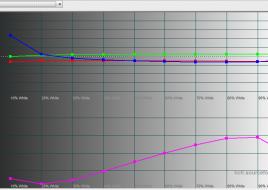 2016-01-12 19-19-31 HCFR Colorimeter - [Color Measures1]