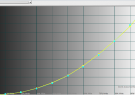 2016-01-12 19-19-52 HCFR Colorimeter - [Color Measures1]