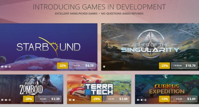 GOG Games In Development