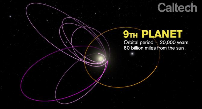 Planet X (1)