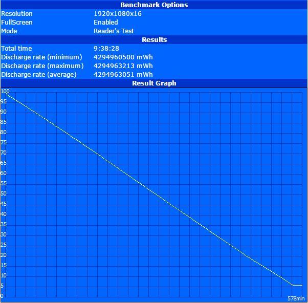 Обзор ультрабука-трансформера Lenovo Yoga 700-14