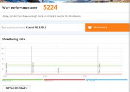 Screenshot_2015-12-24-11-39-03_com.futuremark.pcmark.android.benchmark