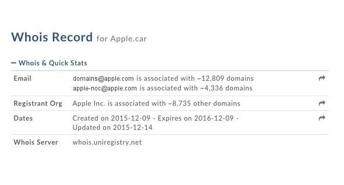 Apple купила несколько доменов, связанных со словосочетанием Apple Car
