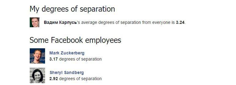В Facebook проверили теорию шести рукопожатий