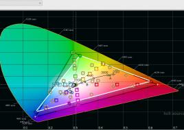 2016-02-09 17-59-09 HCFR Colorimeter - 3.3.9 - [Color Measures1]