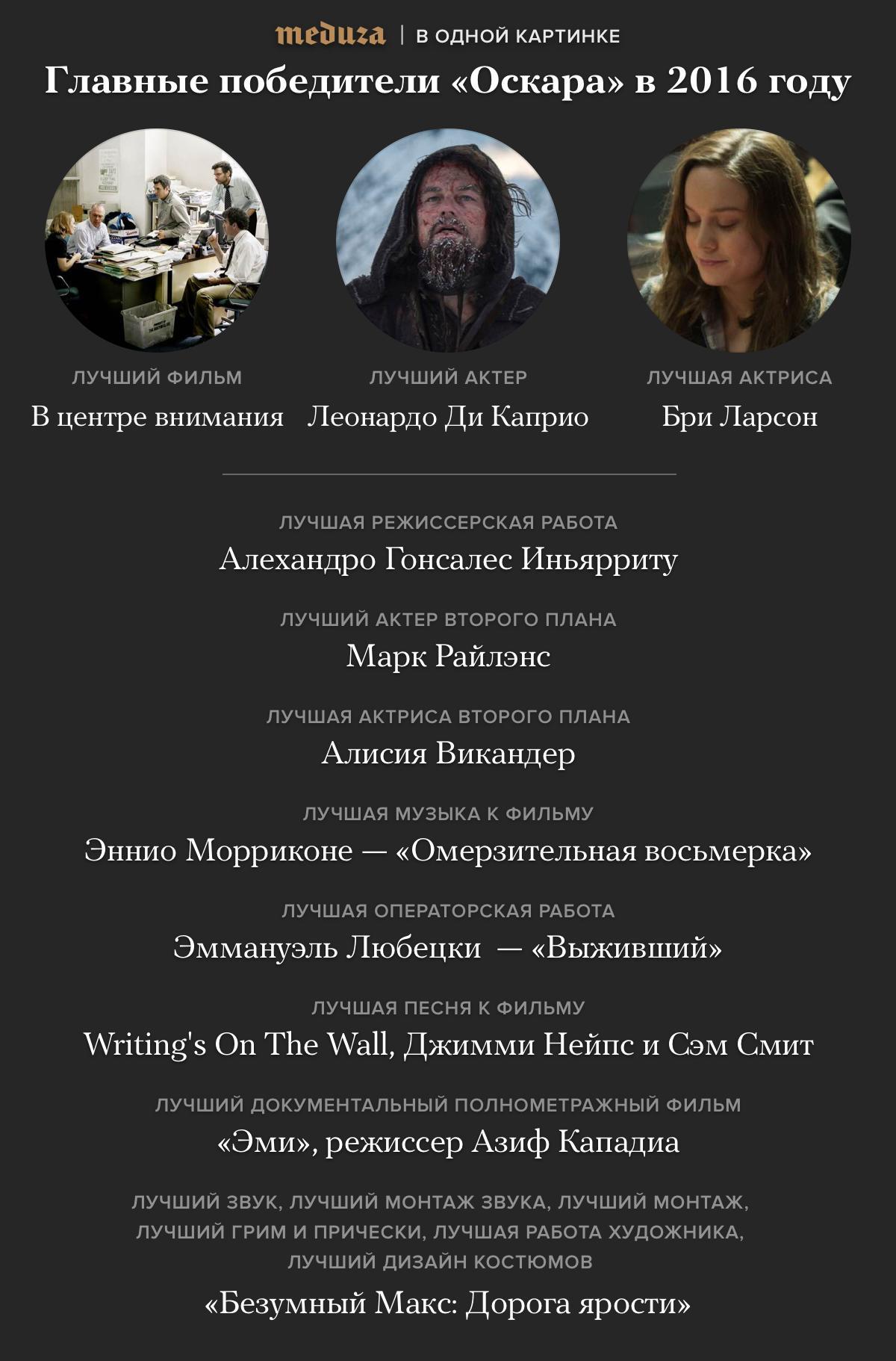 Алименты Гражданский фильм Притяжение в hd качестве Ангарске