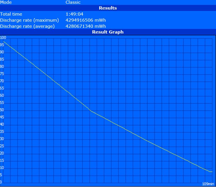 Обзор игрового ноутбука Acer Predator 15 G9-591