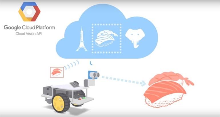 Google открыла свободный доступ к API системы Cloud Vision