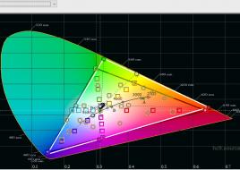 2016-02-26 18-26-17 HCFR Colorimeter - 3.3.9 - [Color Measures3]