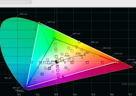 2016-02-29 11-57-58 HCFR Colorimeter - 3.3.9 - [Color Measures1]