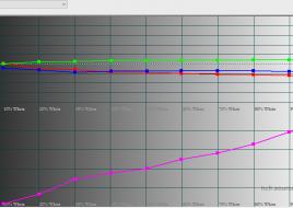 2016-02-29 11-58-24 HCFR Colorimeter - 3.3.9 - [Color Measures1]