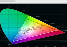 2016-02-29 18-47-43 HCFR Colorimeter - 3.3.9 - [Color Measures1]