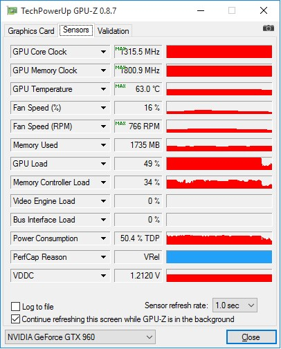 MSI_GTX960_GAMING_4G_GPU-Z_nagrev_OC-Mode
