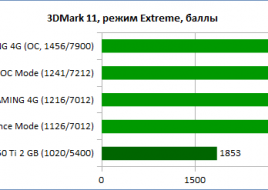 MSI_GTX960_GAMING_4G_diags1