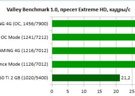 MSI_GTX960_GAMING_4G_diags4