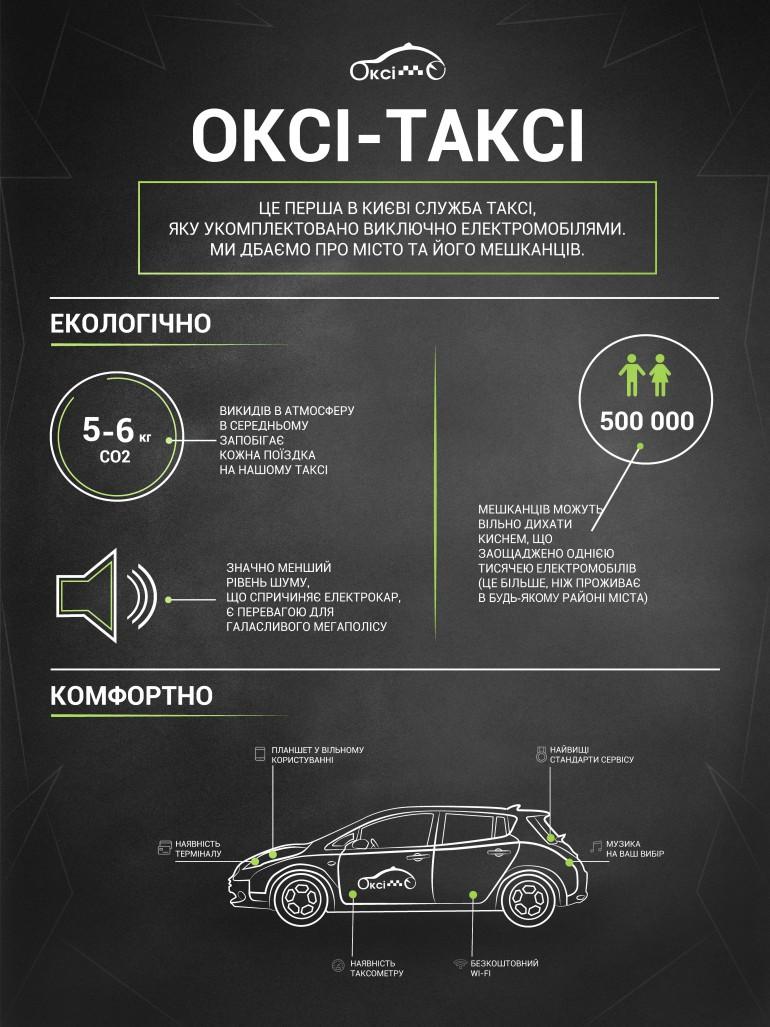 Характеристики Окси-Такси