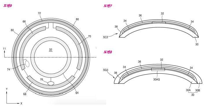 В умные контактные линзы от Samsung будет встроена камера