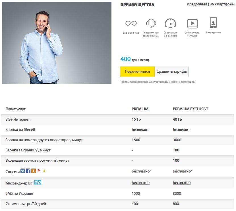 Height profile for tack zvonki-verbilovo