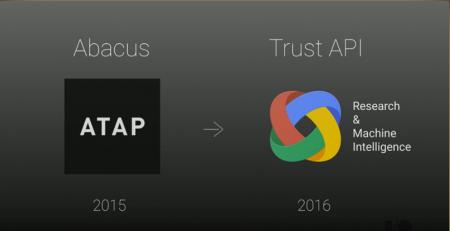К концу текущего года Google хочет заменить пароли на Android-устройствах специальной системой аутентификации с учетом особенностей поведения пользователя