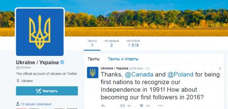 Украина открыла официальное представительство в Twitter