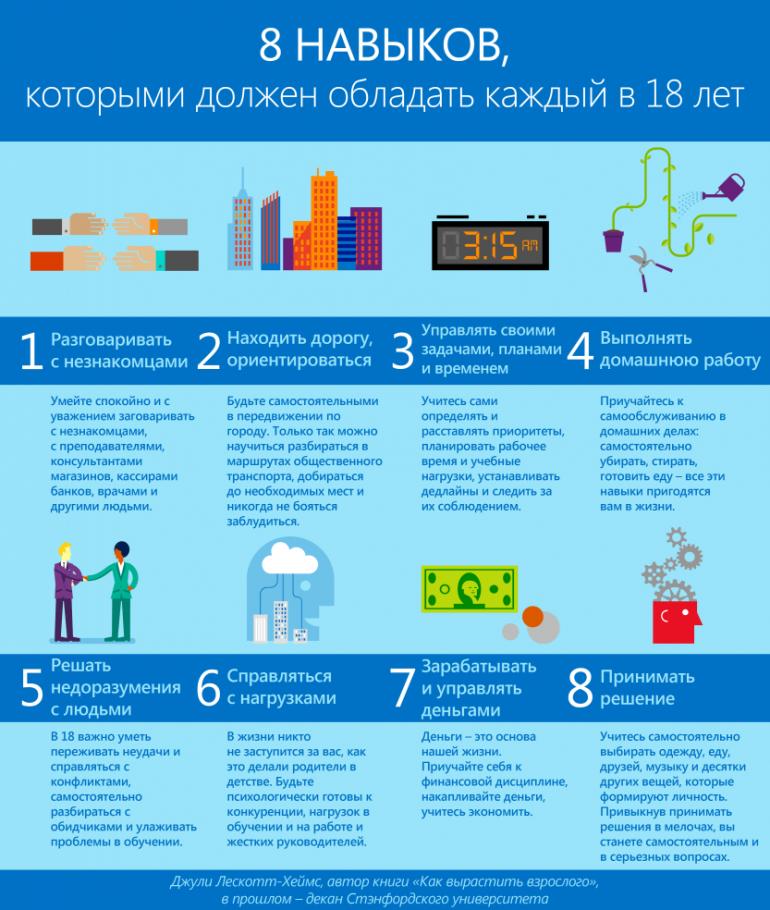 Top 5 2020 Microsoft Ukraine (2)