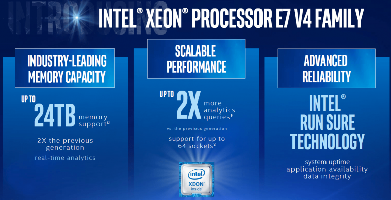 Xeon-E7-v4-Specifications
