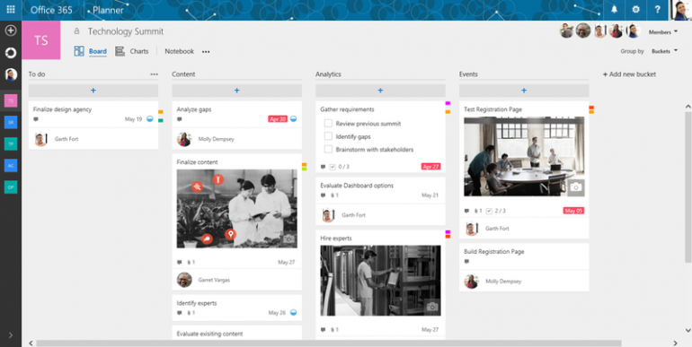 Microsoft запустила приложение для управления проектами под названием Planner