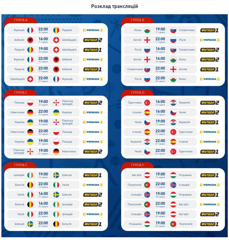 футбол евро 2016 расписание матчей таблица время такое