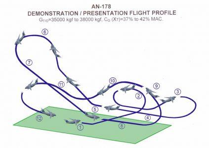 В сети появилось видео демонстрационного полета украинского транспортного самолета Ан-178 на авиасалоне Фарнборо 2016