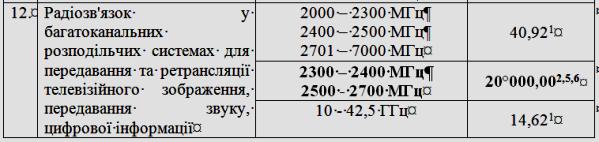 НК_НКРСИ