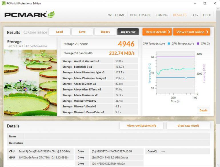 SK-Hynix_Canvas_SL308_PCMark8