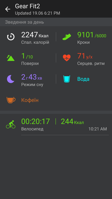 Обзор фитнес-браслета Samsung Gear Fit 2