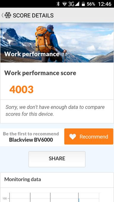 Обзор защищенного смартфона Blackview BV6000